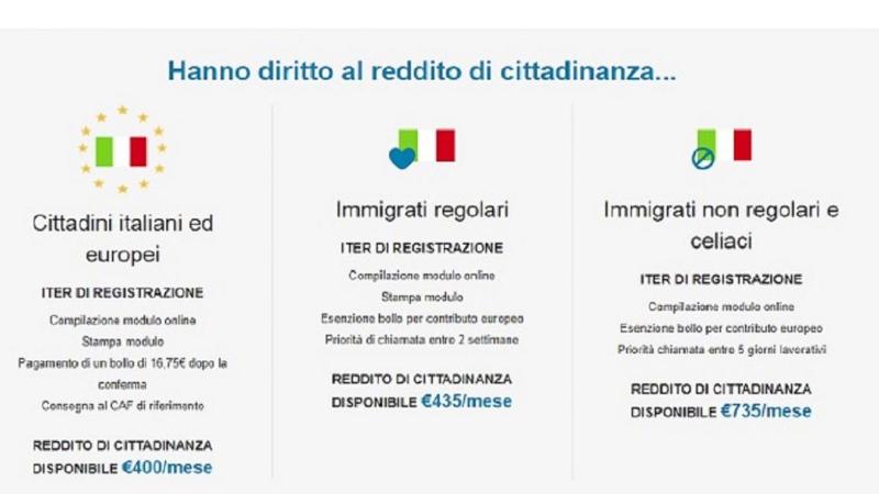 reddito di cittadinanza - interno